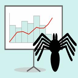 Blazing Charts for Wordpress